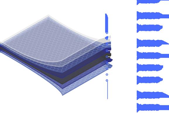 Nano Ceramic Tint Layering